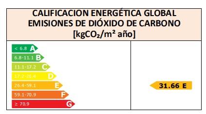CALIFICACIÓN ENERGÉTICA GLOBAL