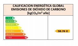 calificación energética global san juan